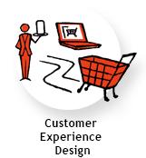 Strategieberatung WATC Consulting AG - Customer Experience Management & Design mit Fokus auf Kundenorientierung